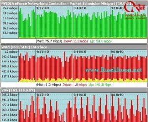 مدیریت کاربران و کنترل پهنای باند